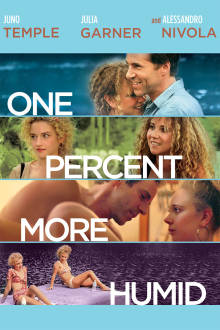 One Percent More Humid The Movie